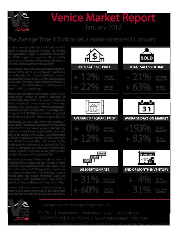 Venice Market Report January 2018 Pg 1