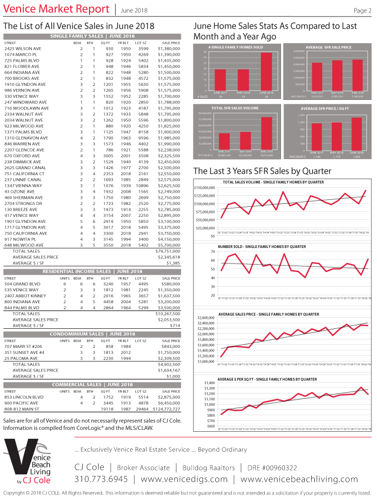 June 2018 Venice Market Report Page 2