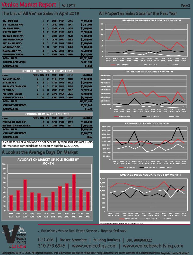 April 2019 Venice Market Report Pg 2