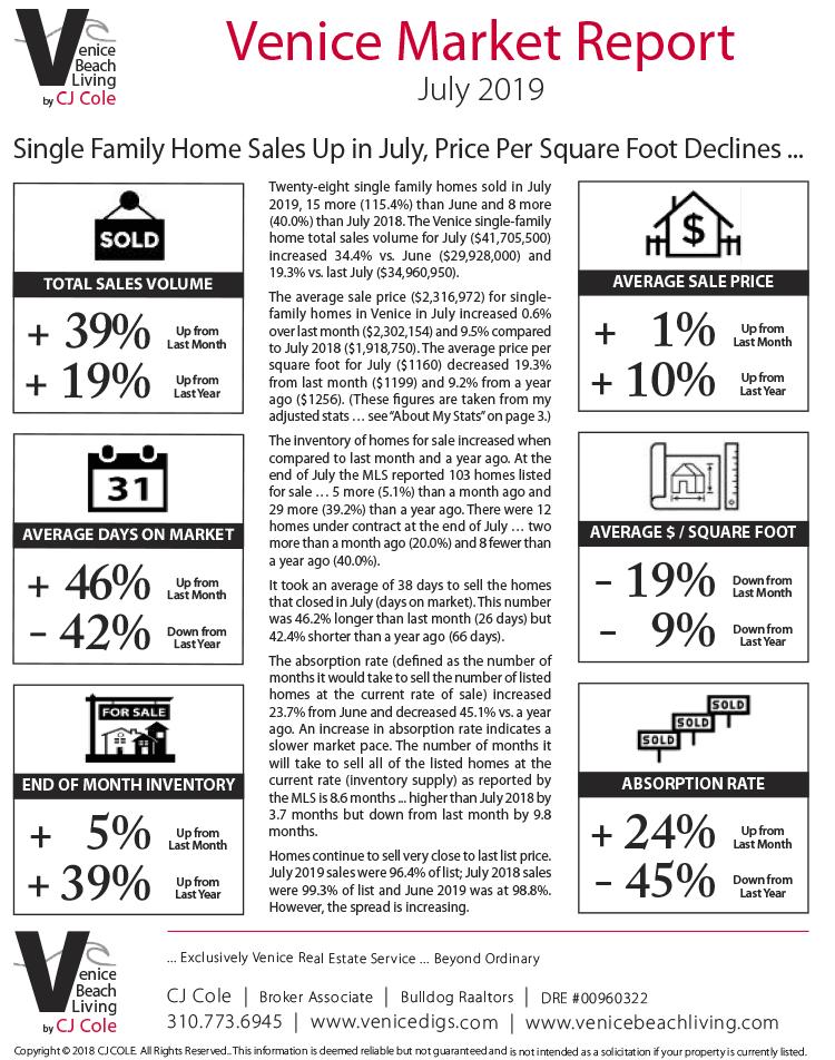 July 2019 Venice Market Report Pg 1