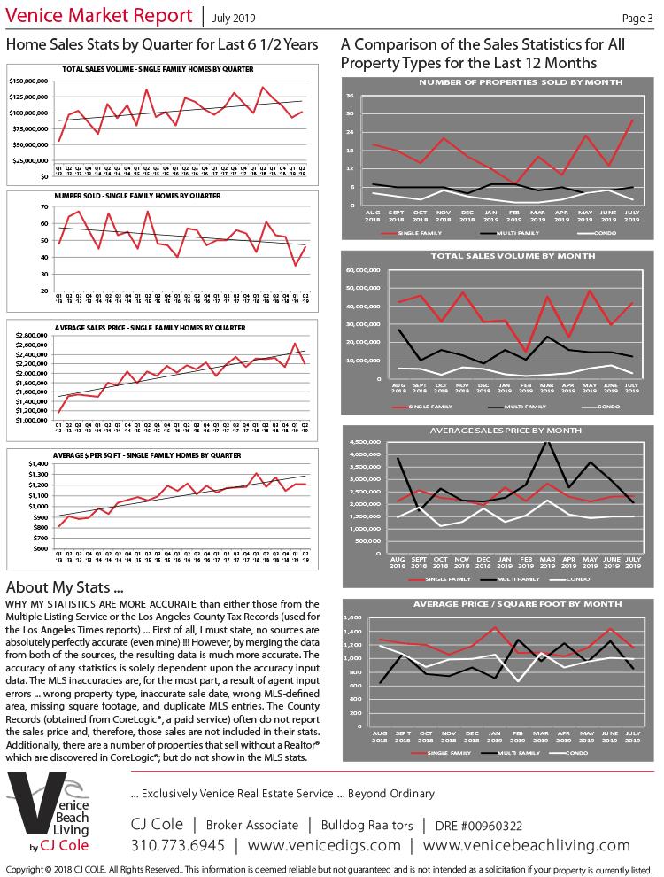 July 2019 Venice Market Report Pg 3