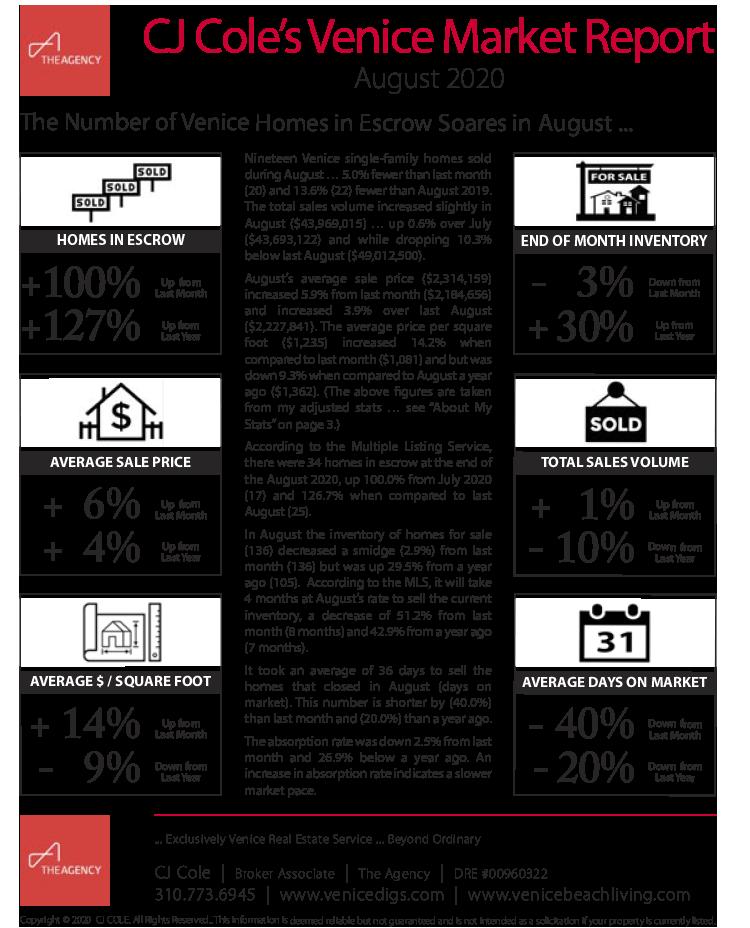 August 2020 Venice Market Report Pg 1