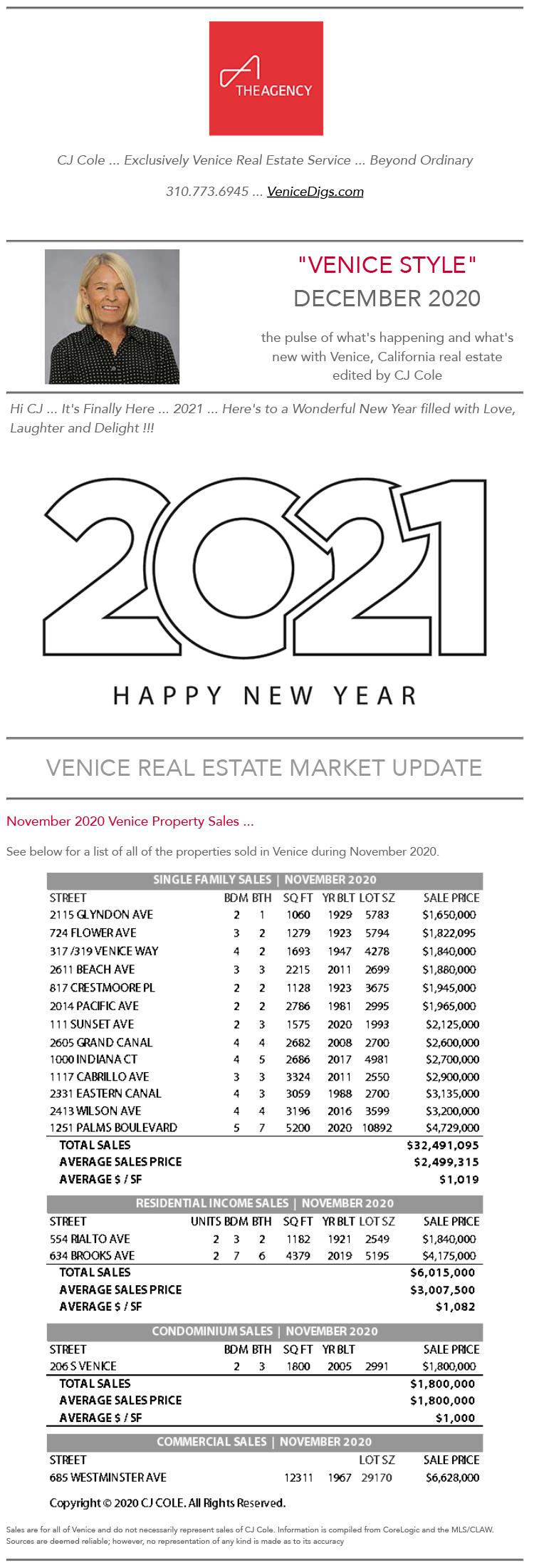 Dec 2020 Venice Style Pg 1