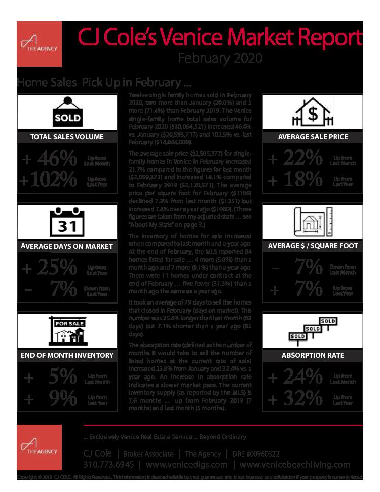 February 2020 Venice Market Report Pg 1