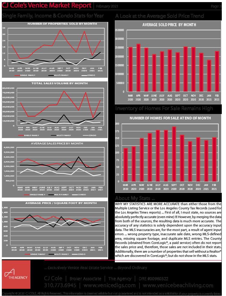 February-2021-Venice-Market-Report-Pg3