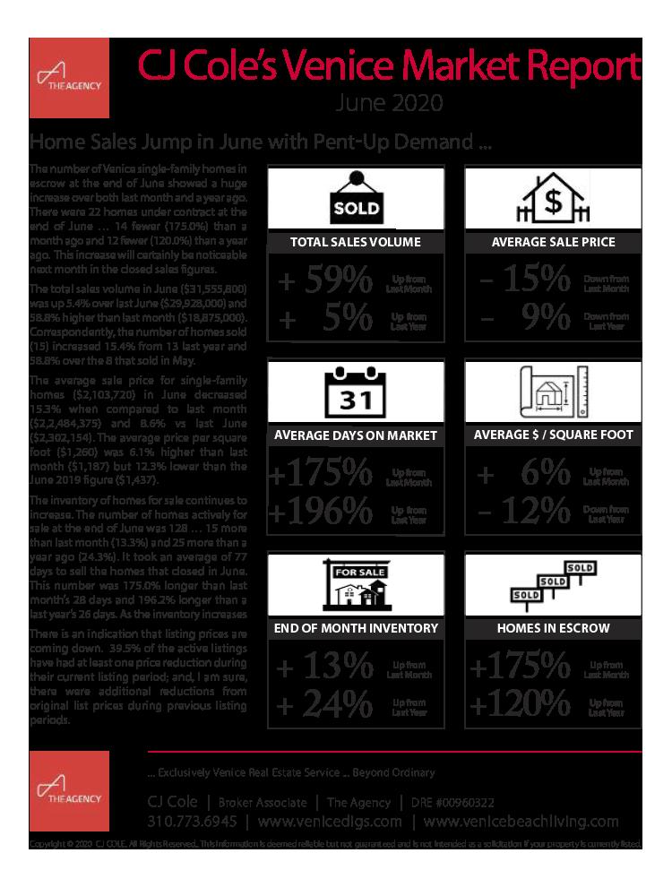 June 2020 Venice Market Report Pg 1