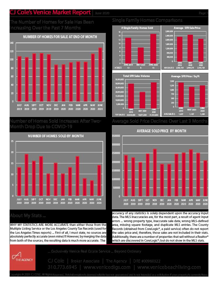 June 2020 Venice Market Report Pg 3