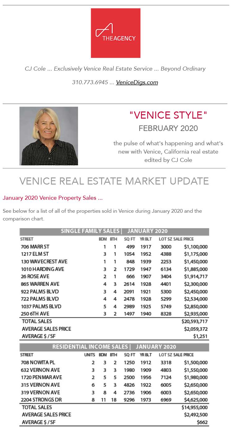 Venice Style ... February 2020 - 1